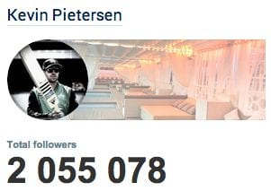 eNitiate | Kevin Pietersen | South Africa's Number 3 By Twitter Followers | 2014