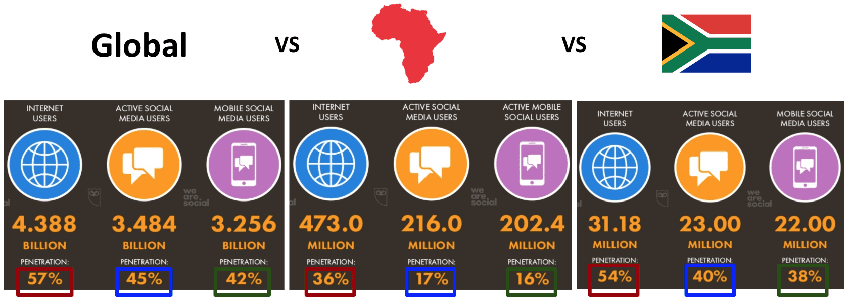 Bra Willy Seyama | eNitiate | Global Digital 2019 Report | South Africa | Internet | Social Media | Penetration | 29 September