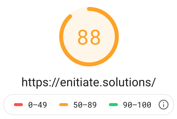 eNitiate Website | Day 8 of 12-day challenge | Google Pagespeed Test for Desktop | 13 Apr 2020