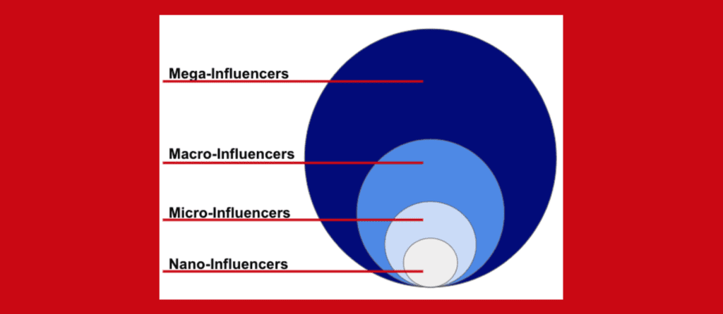 eNitiate   Bra Willy Seyama   Social Media Influencer Categories   selecting influencers for your brand   Jan 2020-Banner
